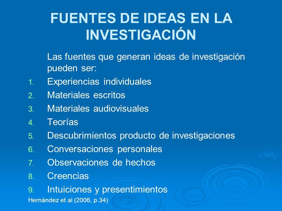FUENTES DE IDEAS EN LA INVESTIGACIÓN Las fuentes que generan ideas de investigación pueden ser: 1. 1. Experiencias individuales 2. 2. Materiales escri