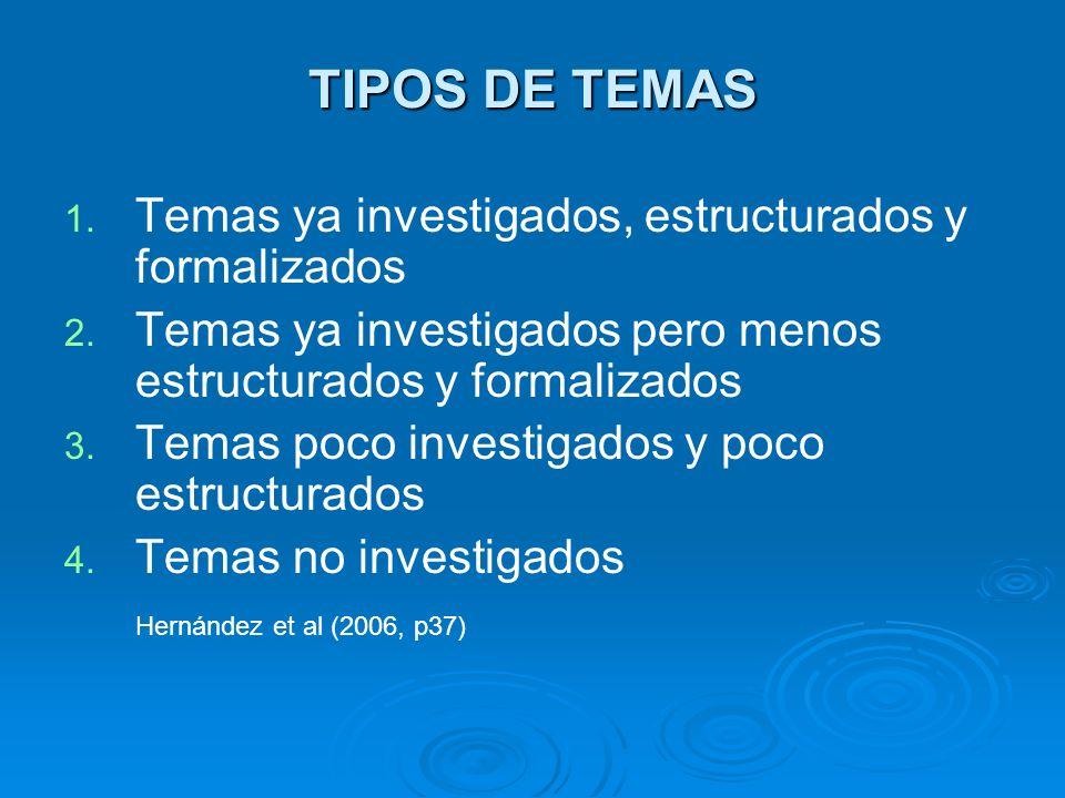 TIPOS DE TEMAS 1. 1. Temas ya investigados, estructurados y formalizados 2. 2. Temas ya investigados pero menos estructurados y formalizados 3. 3. Tem