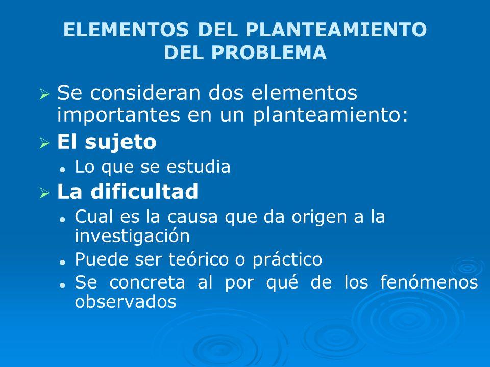 ELEMENTOS DEL PLANTEAMIENTO DEL PROBLEMA Se consideran dos elementos importantes en un planteamiento: El sujeto Lo que se estudia La dificultad Cual e
