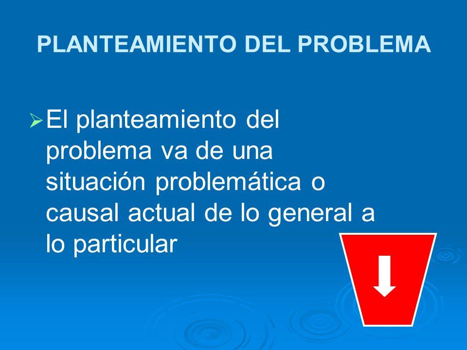 PLANTEAMIENTO DEL PROBLEMA El planteamiento del problema va de una situación problemática o causal actual de lo general a lo particular