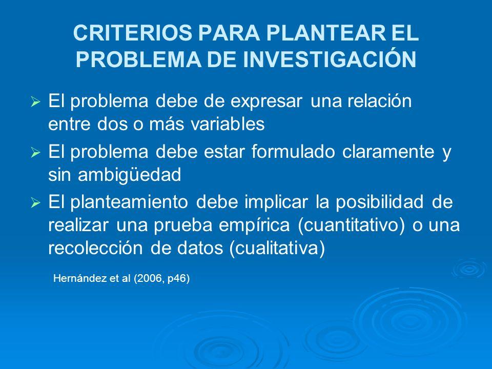CRITERIOS PARA PLANTEAR EL PROBLEMA DE INVESTIGACIÓN El problema debe de expresar una relación entre dos o más variables El problema debe estar formul