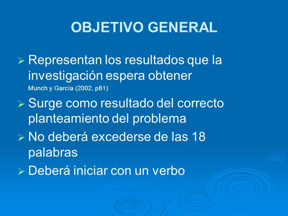 OBJETIVO GENERAL Representan los resultados que la investigación espera obtener Munch y García (2002, p81) Surge como resultado del correcto planteami