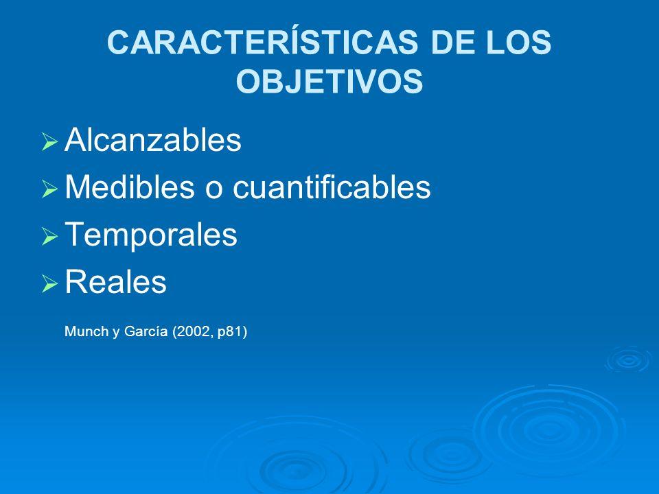 CARACTERÍSTICAS DE LOS OBJETIVOS Alcanzables Medibles o cuantificables Temporales Reales Munch y García (2002, p81)