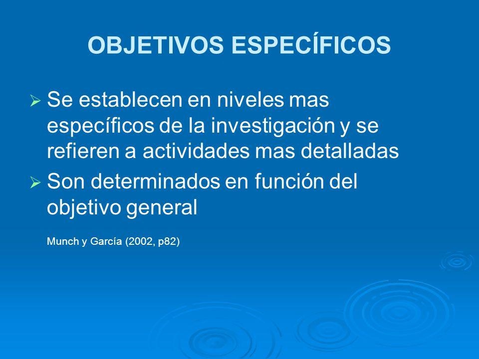 OBJETIVOS ESPECÍFICOS Se establecen en niveles mas específicos de la investigación y se refieren a actividades mas detalladas Son determinados en func