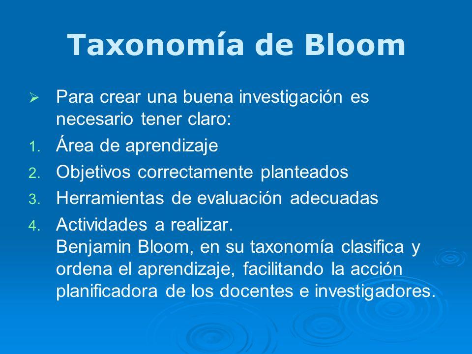 Taxonomía de Bloom Para crear una buena investigación es necesario tener claro: 1. 1. Área de aprendizaje 2. 2. Objetivos correctamente planteados 3.