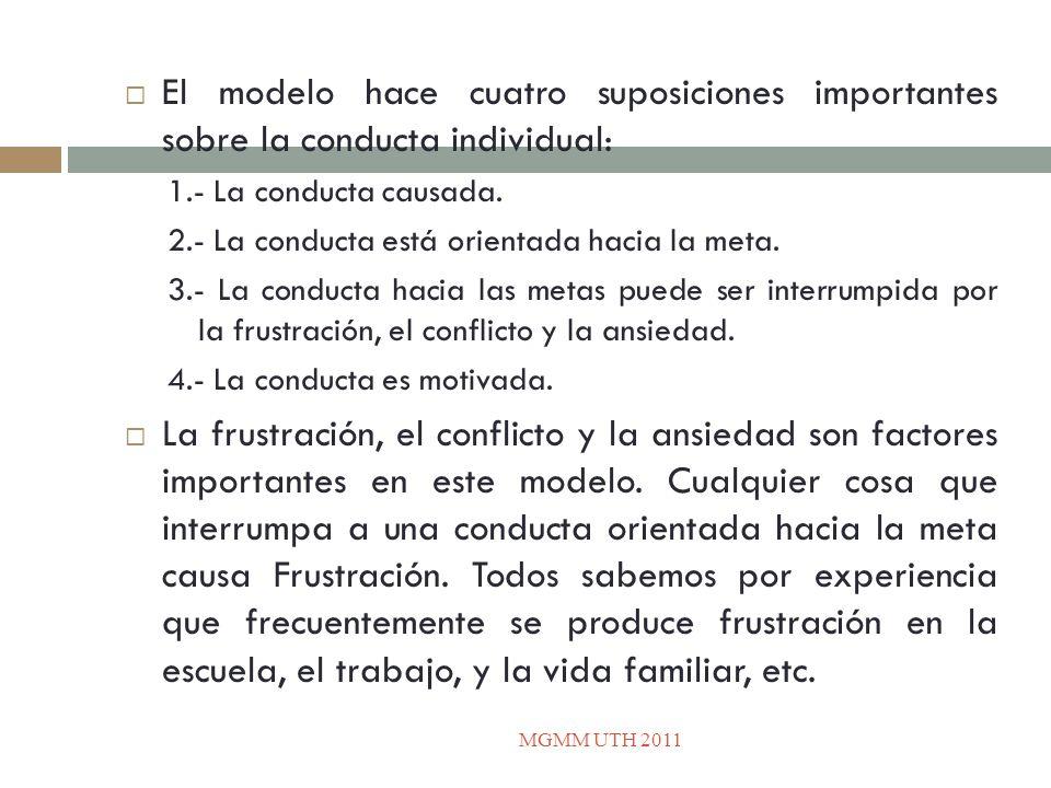 El modelo hace cuatro suposiciones importantes sobre la conducta individual: 1.- La conducta causada. 2.- La conducta está orientada hacia la meta. 3.