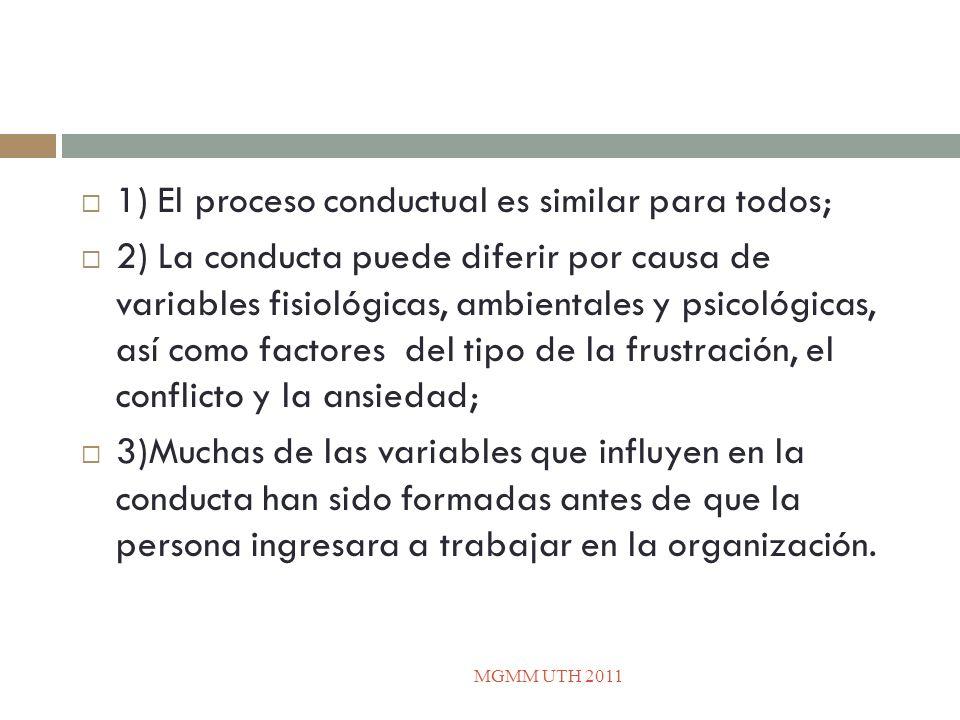 1) El proceso conductual es similar para todos; 2) La conducta puede diferir por causa de variables fisiológicas, ambientales y psicológicas, así como