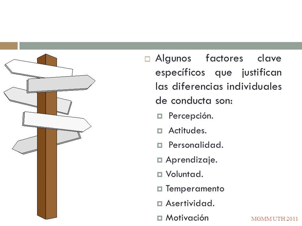 En la siguiente figura se presenta un modelo de conducta que comprende todos esos factores.