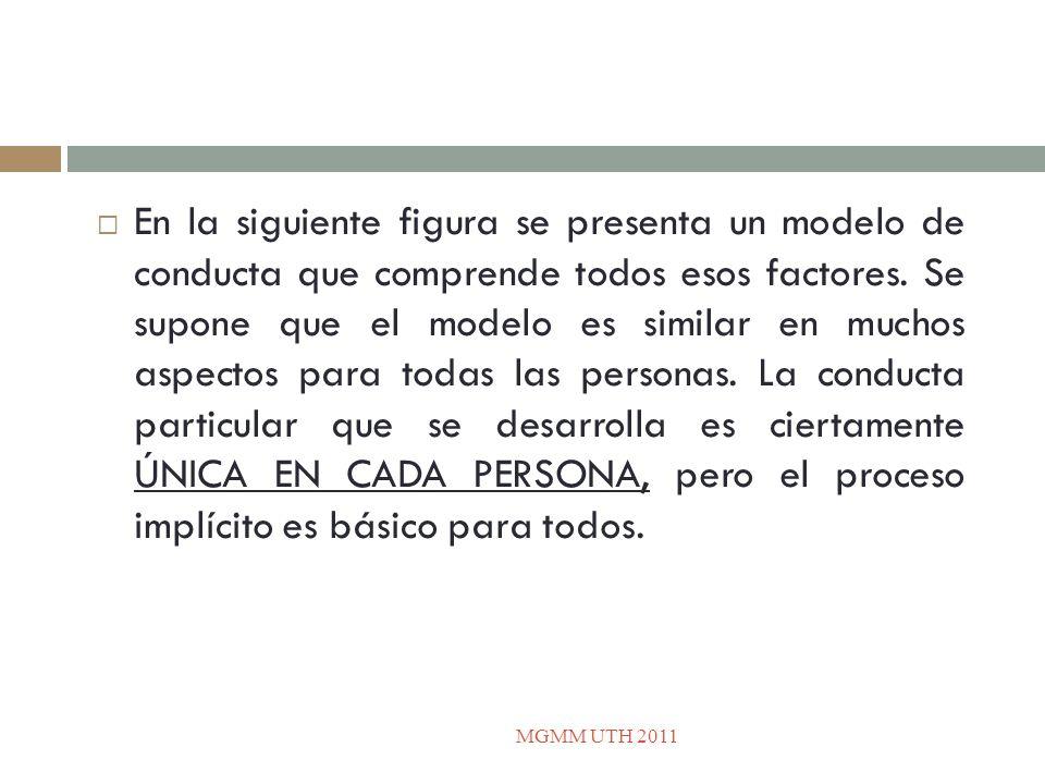 MODELO DE CONDUCTA....Meta Estímulo La persona: V.