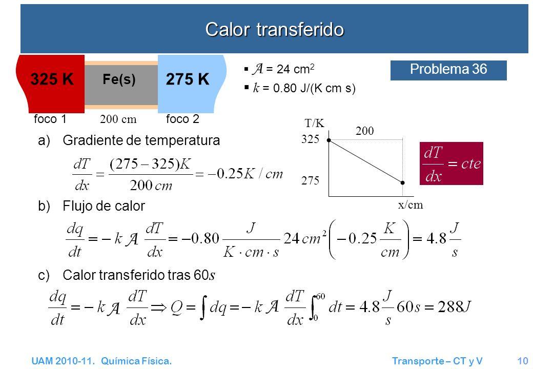 UAM 2010-11. Química Física. Transporte – CT y V10 Calor transferido 325 K Fe(s) A Problema 36 275 K x/cm T/K 325 275 200 200 cm A = 24 cm 2 k = 0.80