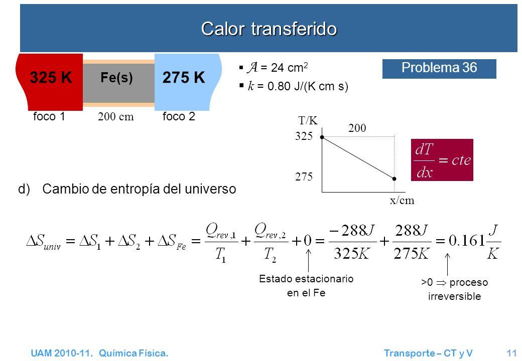 UAM 2010-11. Química Física. Transporte – CT y V11 Calor transferido 325 K Fe(s) Problema 36 275 K x/cm T/K 325 275 200 200 cm A = 24 cm 2 k = 0.80 J/