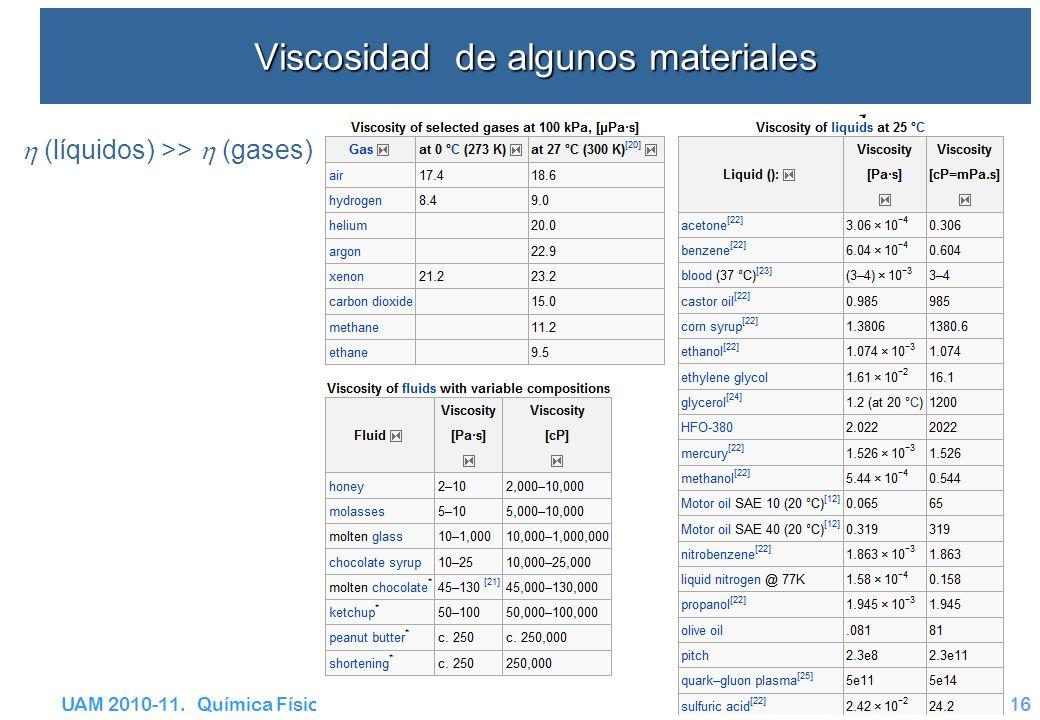 UAM 2010-11. Química Física. Transporte – CT y V16 Viscosidad de algunos materiales (líquidos) >> (gases) A