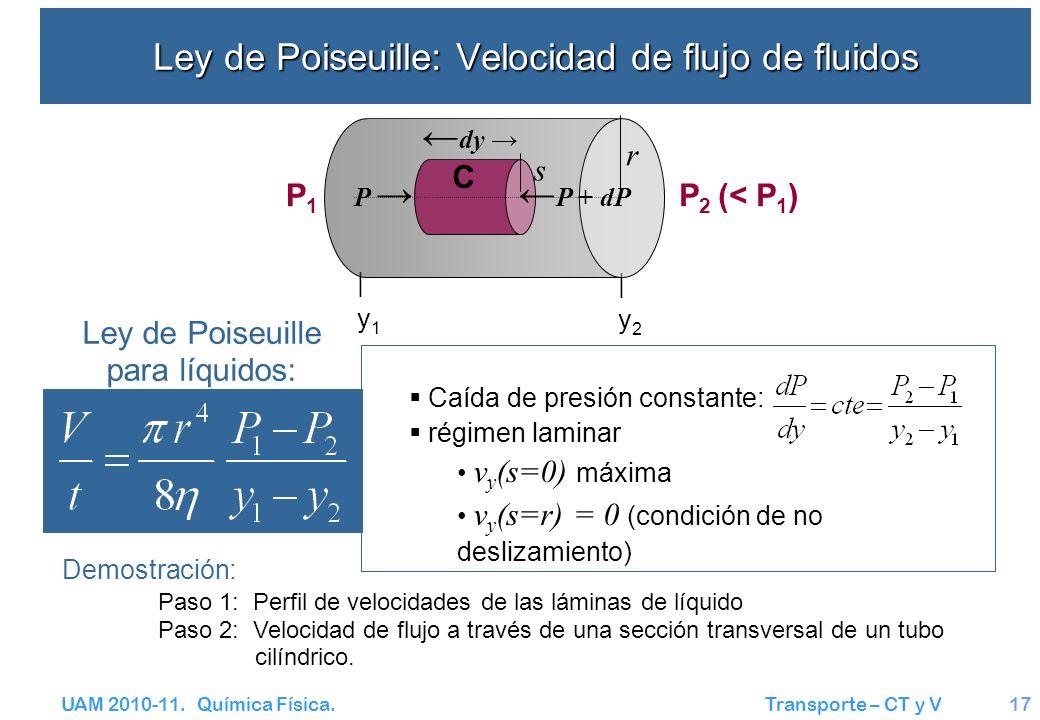 UAM 2010-11. Química Física. Transporte – CT y V17 Ley de Poiseuille: Velocidad de flujo de fluidos P1P1 P 2 (< P 1 ) |y1|y1 |y2|y2 r C P P + dP Caída