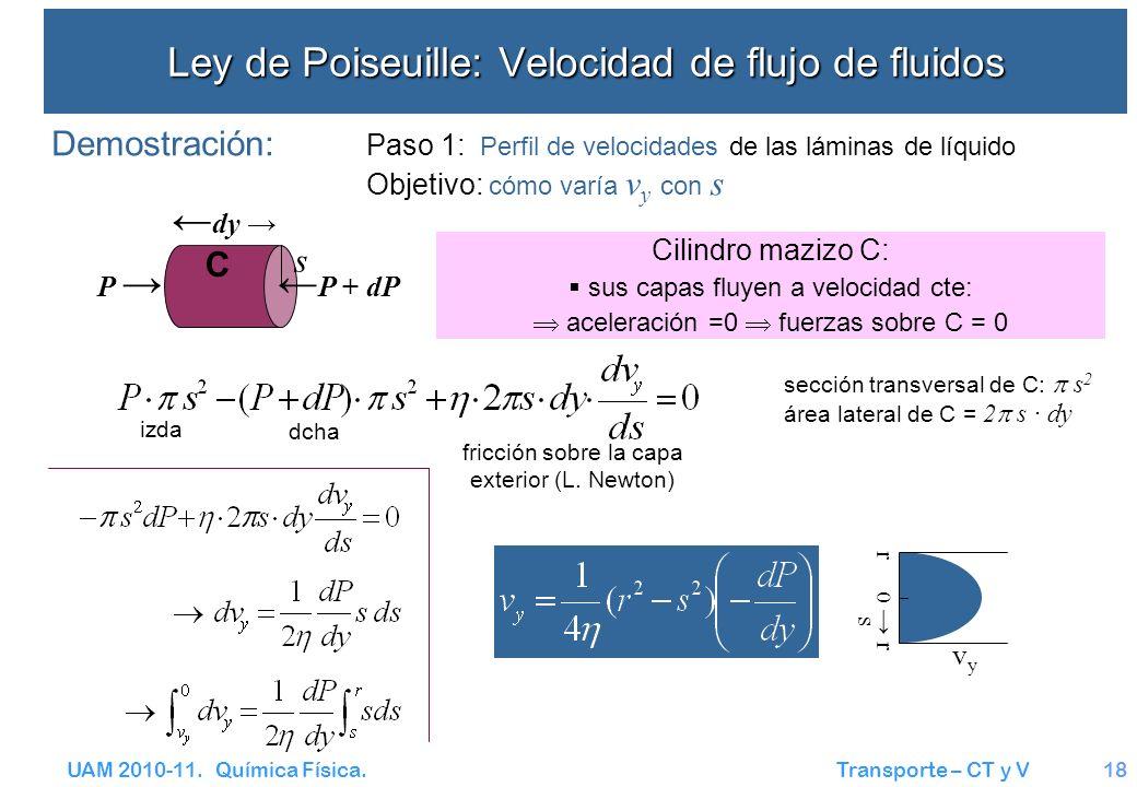 UAM 2010-11. Química Física. Transporte – CT y V18 Ley de Poiseuille: Velocidad de flujo de fluidos C P P + dP dy s Demostración: Paso 1: Perfil de ve