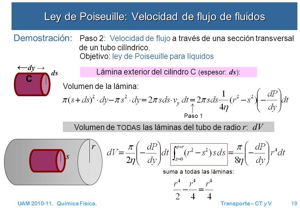 UAM 2010-11. Química Física. Transporte – CT y V19 Ley de Poiseuille: Velocidad de flujo de fluidos C dy ds Demostración: Paso 2: Velocidad de flujo a