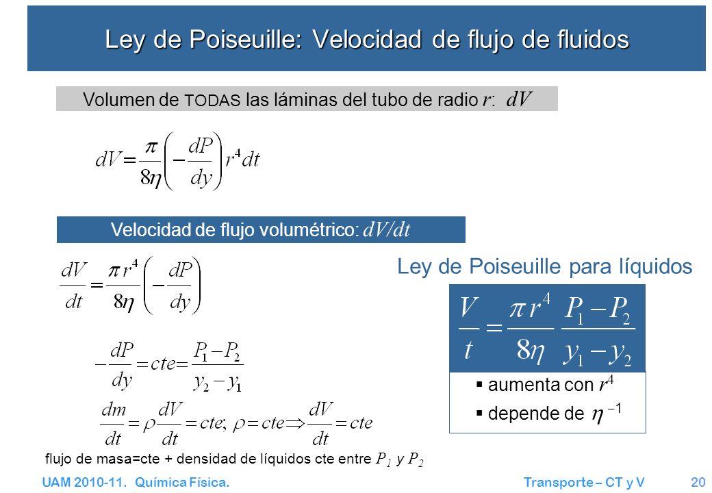 UAM 2010-11. Química Física. Transporte – CT y V20 Ley de Poiseuille: Velocidad de flujo de fluidos Ley de Poiseuille para líquidos Volumen de TODAS l