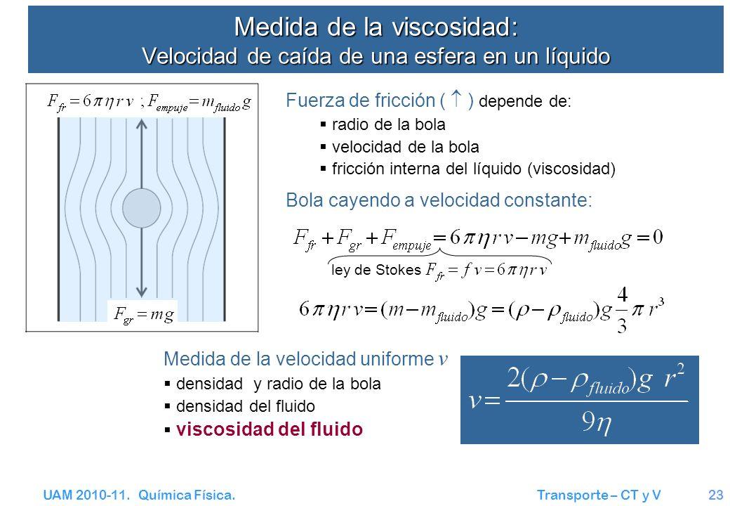 UAM 2010-11. Química Física. Transporte – CT y V23 Medida de la viscosidad: Velocidad de caída de una esfera en un líquido Fuerza de fricción ( ) depe