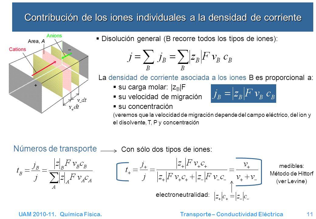 UAM 2010-11. Química Física. Transporte – Conductividad Eléctrica11 Contribución de los iones individuales a la densidad de corriente Disolución gener