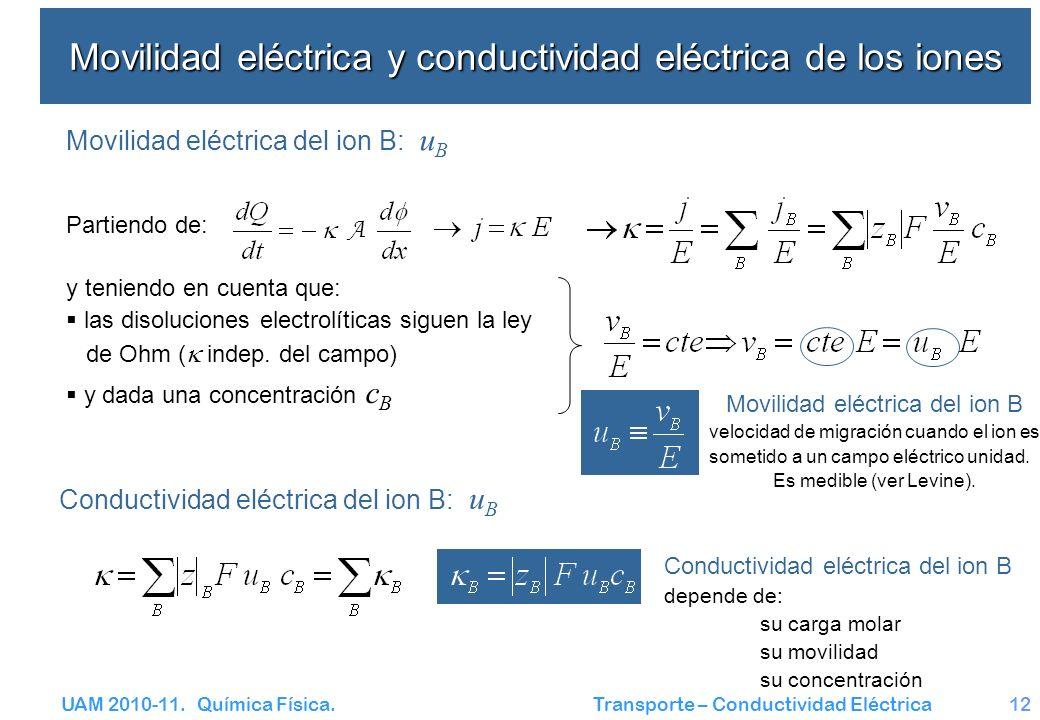 UAM 2010-11. Química Física. Transporte – Conductividad Eléctrica12 Movilidad eléctrica y conductividad eléctrica de los iones Movilidad eléctrica del