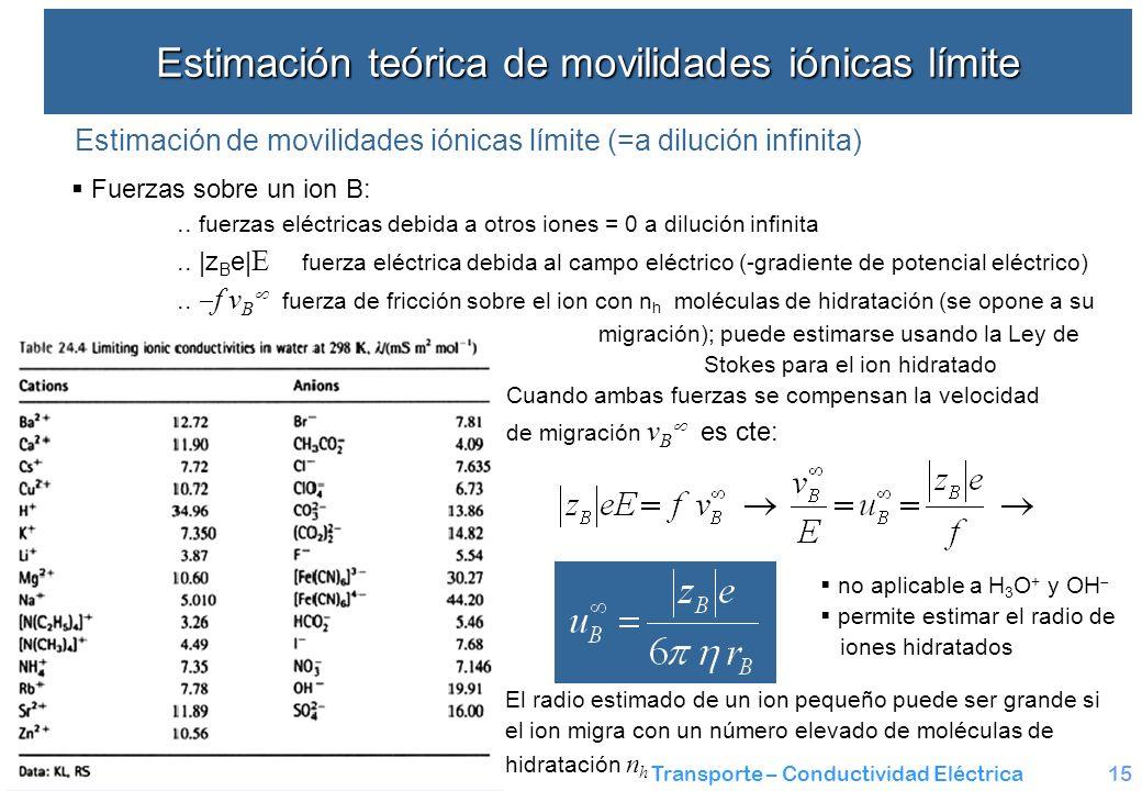 UAM 2010-11. Química Física. Transporte – Conductividad Eléctrica15 Estimación teórica de movilidades iónicas límite Estimación de movilidades iónicas