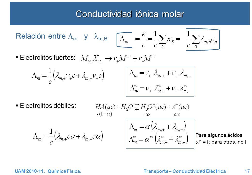 UAM 2010-11. Química Física. Transporte – Conductividad Eléctrica17 Conductividad iónica molar Relación entre m y m,B Electrolitos fuertes: Electrolit