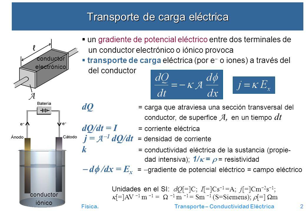 UAM 2010-11. Química Física. Transporte – Conductividad Eléctrica2 Transporte de carga eléctrica un gradiente de potencial eléctrico entre dos termina