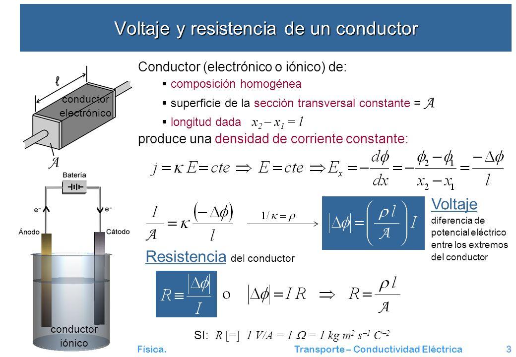 UAM 2010-11. Química Física. Transporte – Conductividad Eléctrica3 Voltaje y resistencia de un conductor Conductor (electrónico o iónico) de: composic