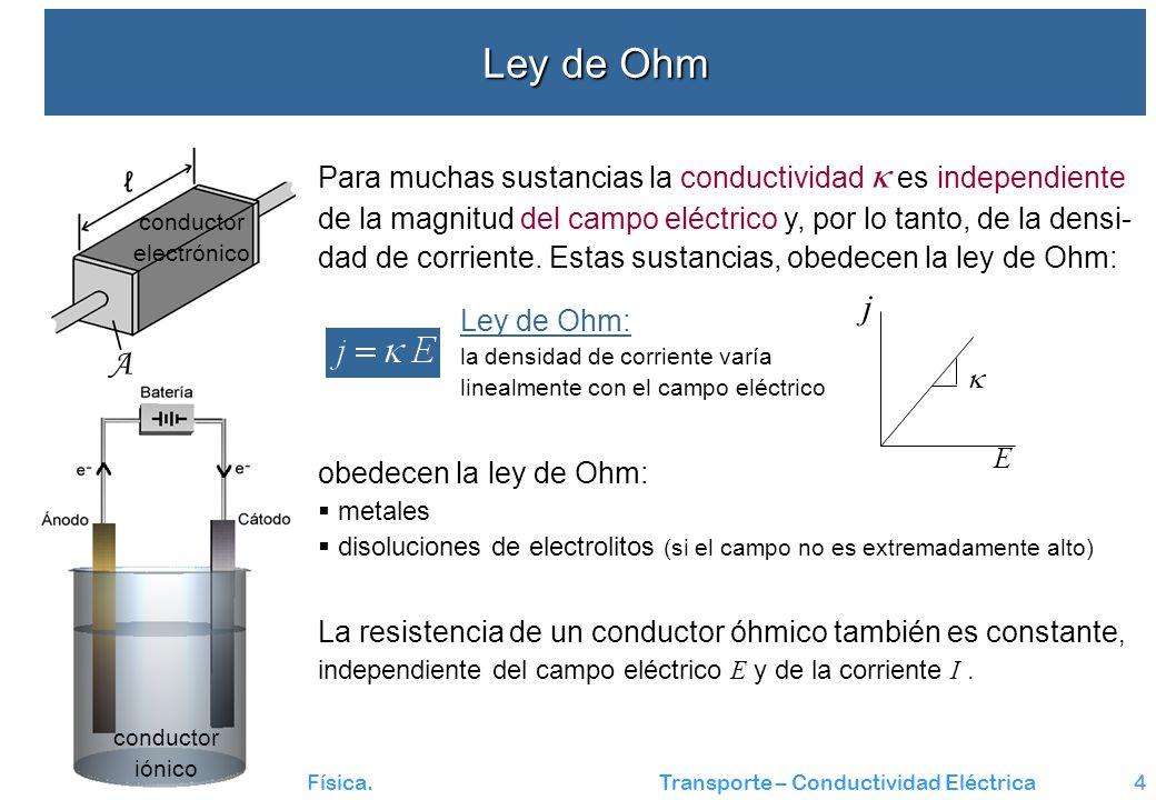 UAM 2010-11. Química Física. Transporte – Conductividad Eléctrica4 Ley de Ohm Para muchas sustancias la conductividad es independiente de la magnitud
