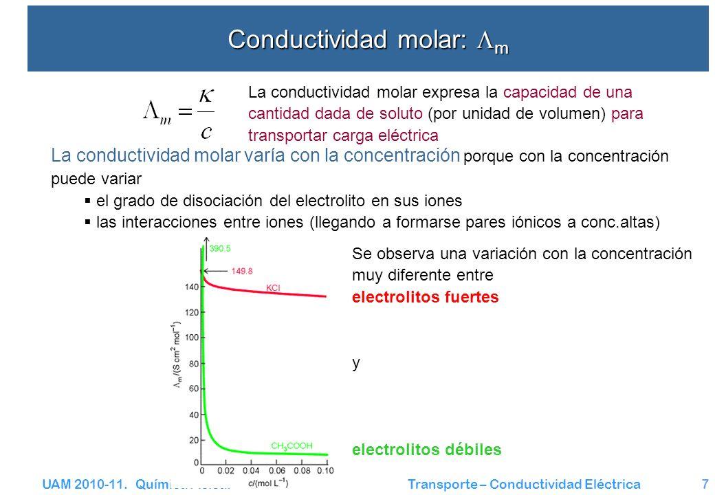 UAM 2010-11. Química Física. Transporte – Conductividad Eléctrica7 Conductividad molar: m La conductividad molar varía con la concentración porque con