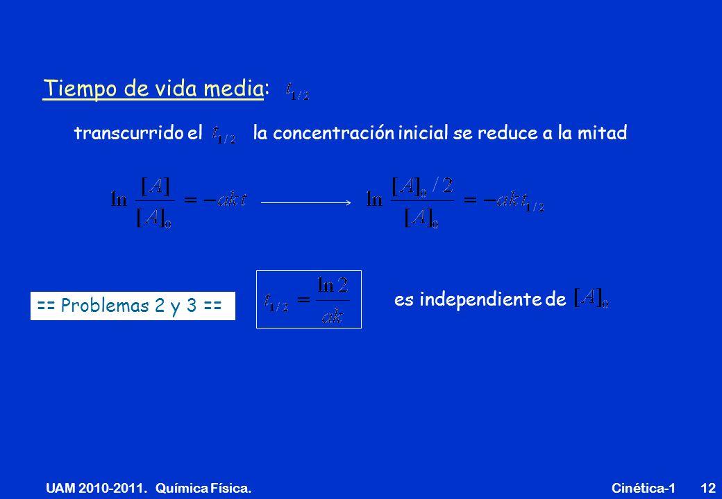 UAM 2010-2011. Química Física. Cinética-112 Tiempo de vida media: transcurrido el la concentración inicial se reduce a la mitad es independiente de ==