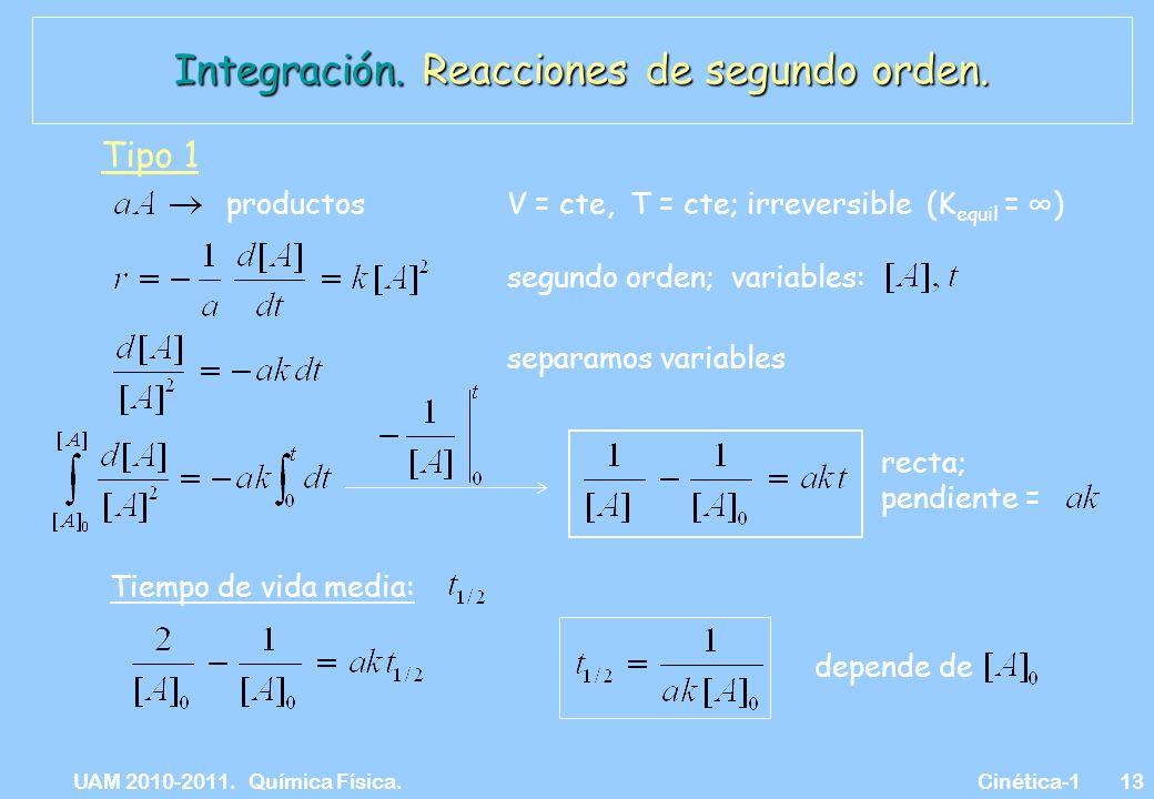 UAM 2010-2011. Química Física. Cinética-113 Integración. Reacciones de segundo orden. productosV = cte, T = cte; irreversible (K equil = ) segundo ord