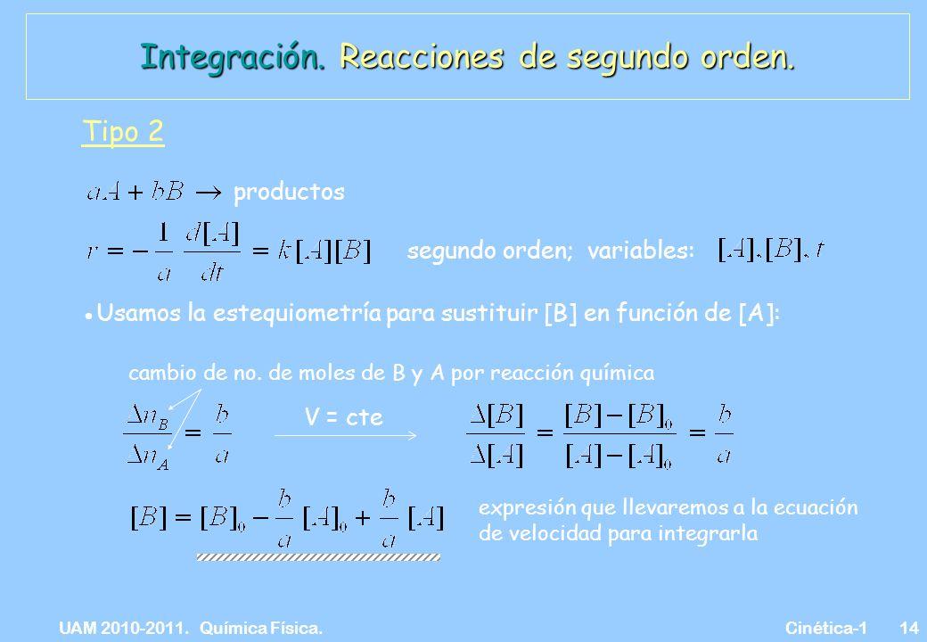 UAM 2010-2011. Química Física. Cinética-114 Integración. Reacciones de segundo orden. productos V = cte segundo orden; variables: cambio de no. de mol