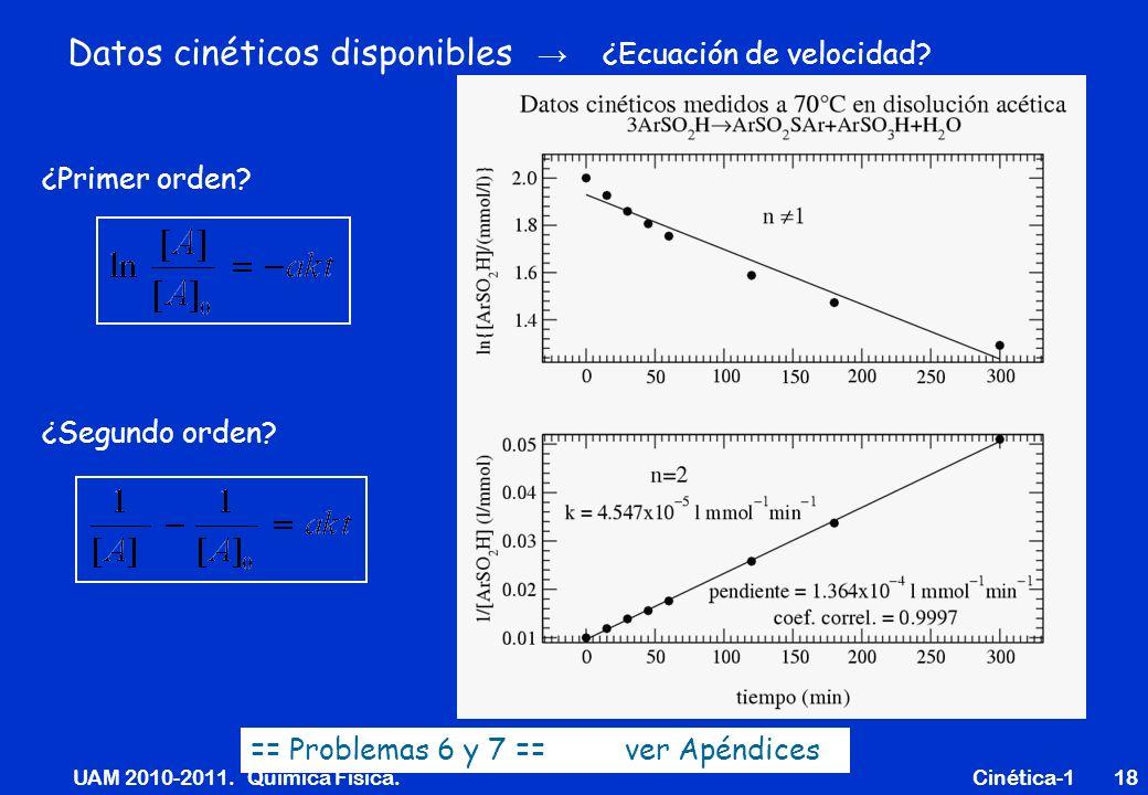 UAM 2010-2011. Química Física. Cinética-118 ¿Primer orden? ¿Segundo orden? Datos cinéticos disponibles ¿Ecuación de velocidad? == Problemas 6 y 7 == v