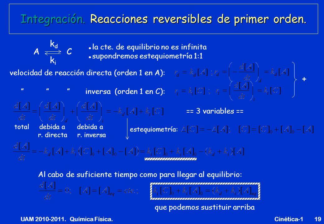 UAM 2010-2011. Química Física. Cinética-119 Integración. Reacciones reversibles de primer orden. A C la cte. de equilibrio no es infinita supondremos