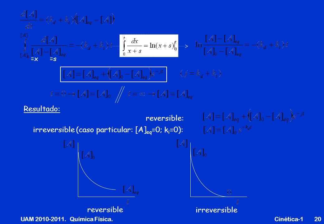 UAM 2010-2011. Química Física. Cinética-120 =x =s Resultado: reversible: irreversible (caso particular: [A] eq =0; k i =0): reversible irreversible
