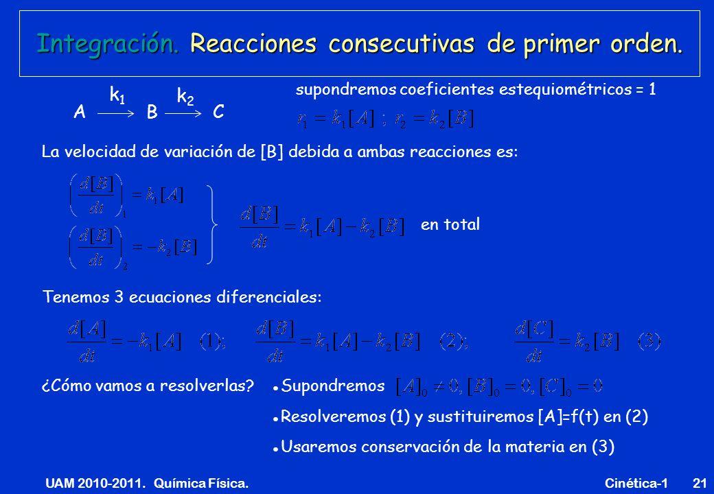 UAM 2010-2011. Química Física. Cinética-121 Integración. Reacciones consecutivas de primer orden. A B C supondremos coeficientes estequiométricos = 1