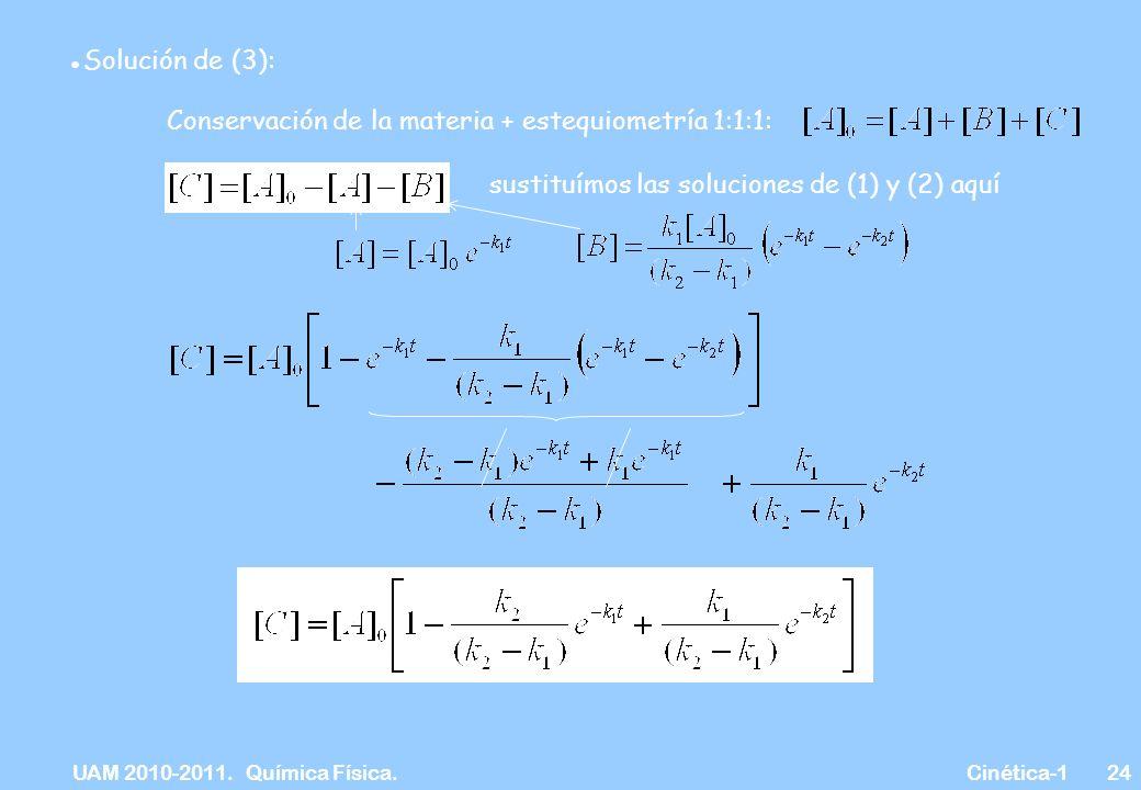 UAM 2010-2011. Química Física. Cinética-124 Solución de (3): Conservación de la materia + estequiometría 1:1:1: sustituímos las soluciones de (1) y (2