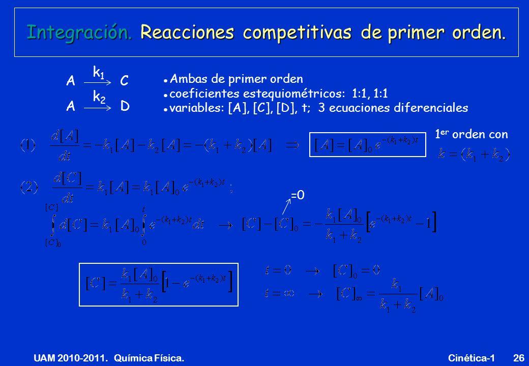 UAM 2010-2011. Química Física. Cinética-126 Integración. Reacciones competitivas de primer orden. A C k1k1 A D k2k2 Ambas de primer orden coeficientes