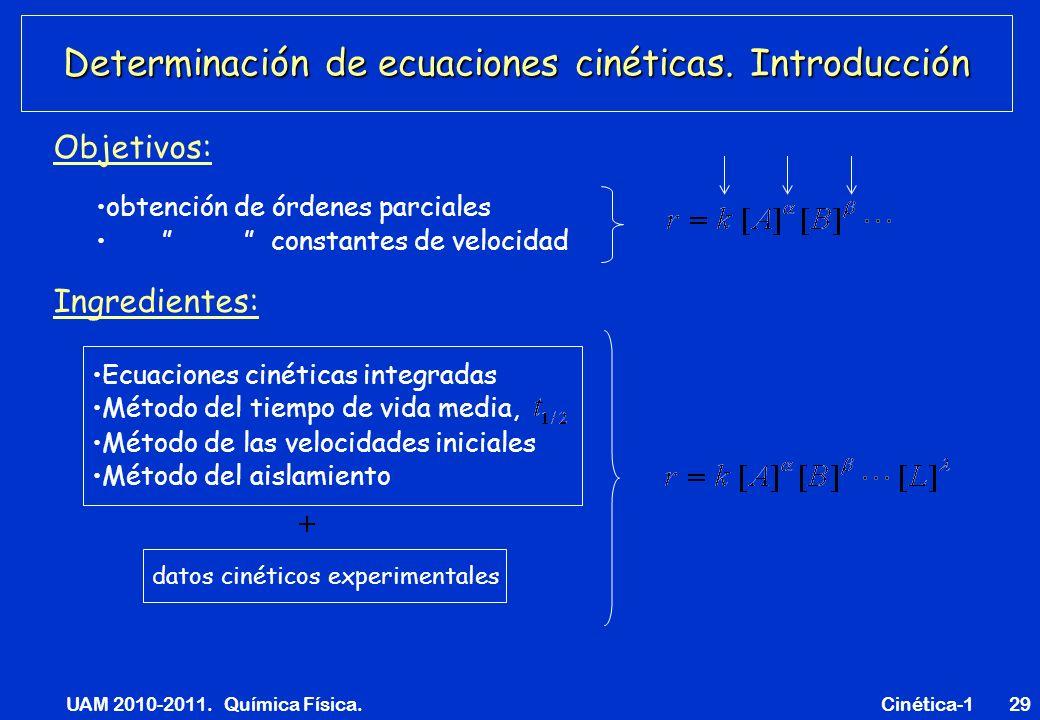 UAM 2010-2011. Química Física. Cinética-129 Determinación de ecuaciones cinéticas. Introducción Objetivos: obtención de órdenes parciales constantes d