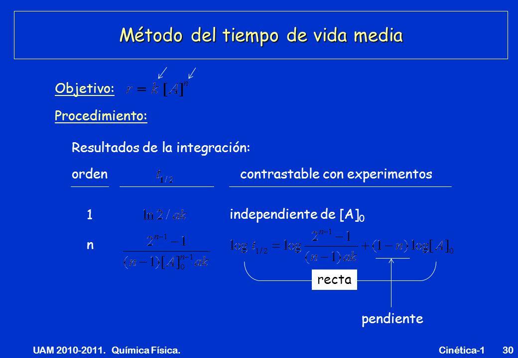 UAM 2010-2011. Química Física. Cinética-130 Método del tiempo de vida media Objetivo: Resultados de la integración: orden 1 n independiente de [A] 0 r