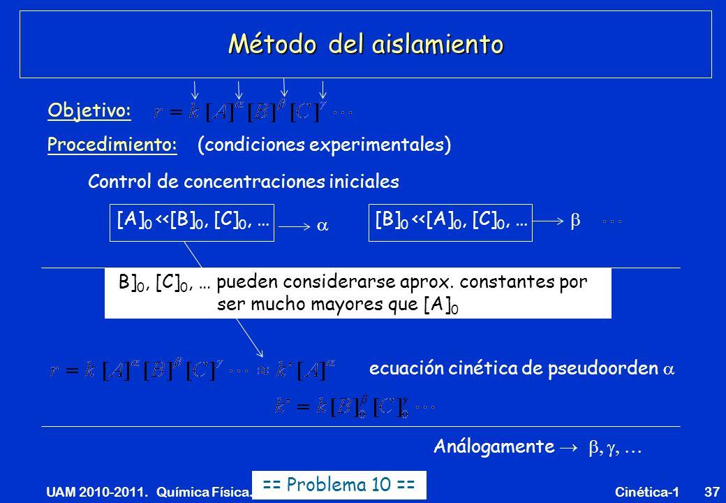 UAM 2010-2011. Química Física. Cinética-137 Método del aislamiento Objetivo: Control de concentraciones iniciales Procedimiento: (condiciones experime