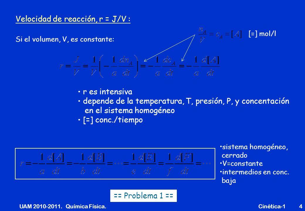 UAM 2010-2011. Química Física. Cinética-14 r es intensiva depende de la temperatura, T, presión, P, y concentación en el sistema homogéneo [=] conc./t