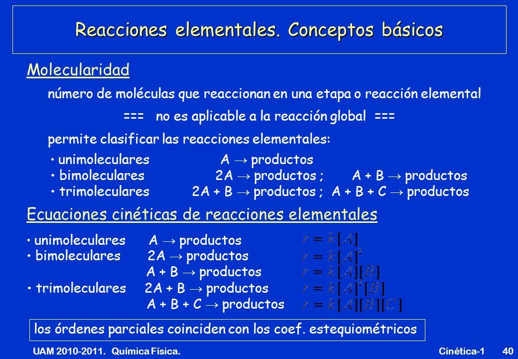 UAM 2010-2011. Química Física. Cinética-140 Reacciones elementales. Conceptos básicos Molecularidad número de moléculas que reaccionan en una etapa o