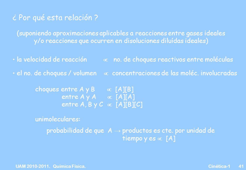 UAM 2010-2011. Química Física. Cinética-141 ¿ Por qué esta relación ? la velocidad de reacción no. de choques reactivos entre moléculas (suponiendo ap