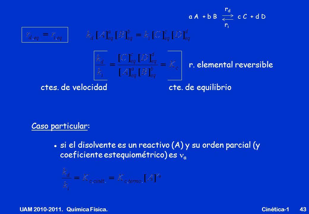 UAM 2010-2011. Química Física. Cinética-143 ctes. de velocidadcte. de equilibrio Caso particular: si el disolvente es un reactivo (A) y su orden parci