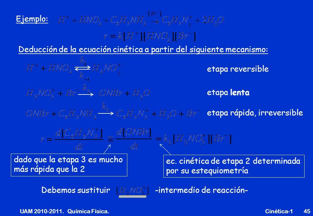 UAM 2010-2011. Química Física. Cinética-145 Deducción de la ecuación cinética a partir del siguiente mecanismo: Ejemplo: etapa lenta dado que la etapa