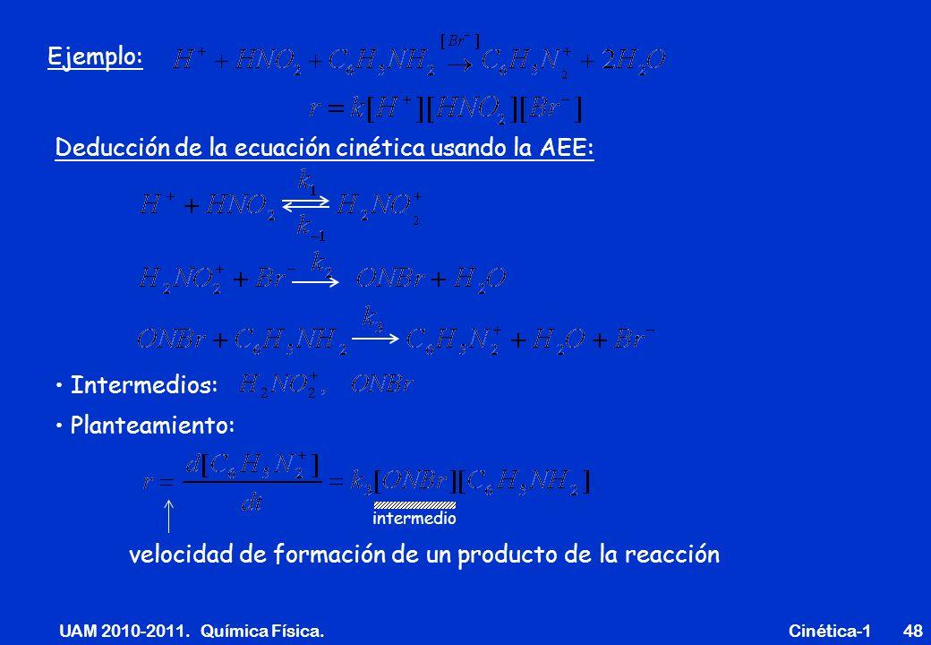UAM 2010-2011. Química Física. Cinética-148 Deducción de la ecuación cinética usando la AEE: Ejemplo: Intermedios: Planteamiento: velocidad de formaci