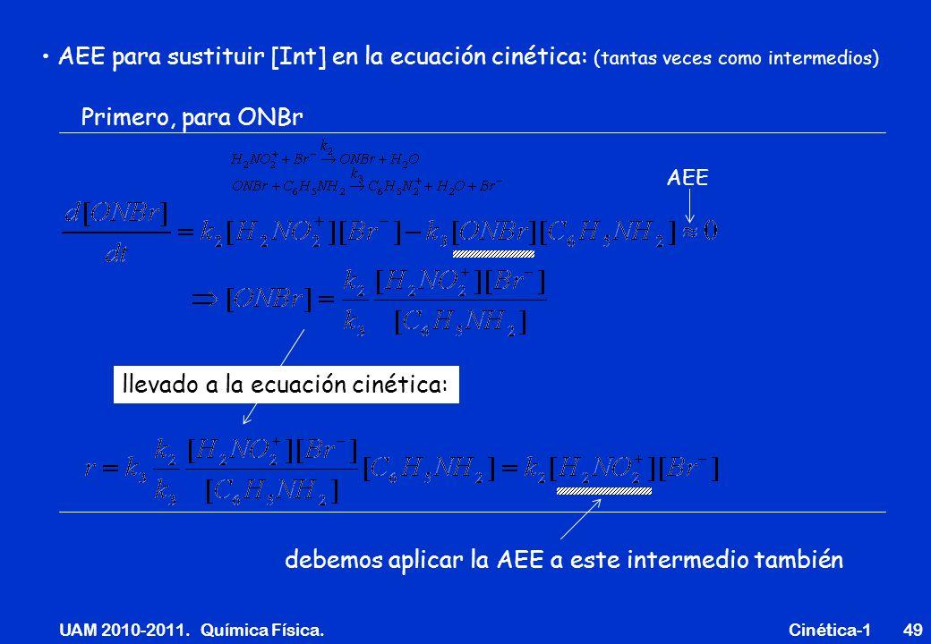 UAM 2010-2011. Química Física. Cinética-149 AEE para sustituir [Int] en la ecuación cinética: (tantas veces como intermedios) AEE llevado a la ecuació