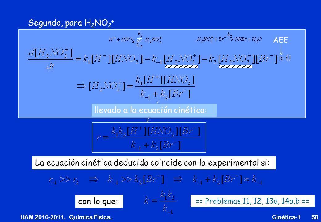 UAM 2010-2011. Química Física. Cinética-150 AEE llevado a la ecuación cinética: La ecuación cinética deducida coincide con la experimental si: con lo