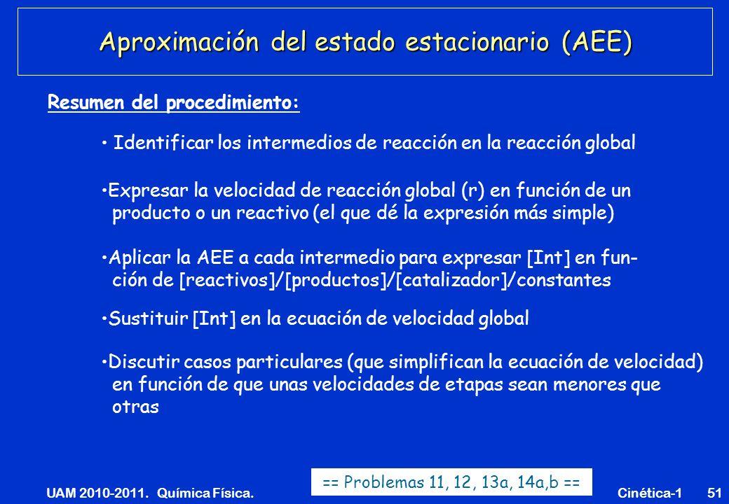 UAM 2010-2011. Química Física. Cinética-151 Aproximación del estado estacionario (AEE) Identificar los intermedios de reacción en la reacción global R
